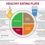 harvard-healthy-eating-plate