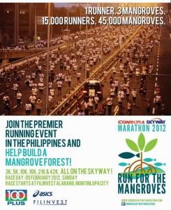 condura marathon 2012 results, photos, winners