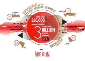 Nike We Run Manila 2013