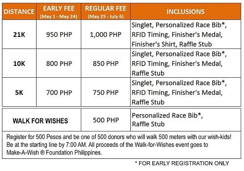 Runfest 2015 Reg Fees R2 - 500px