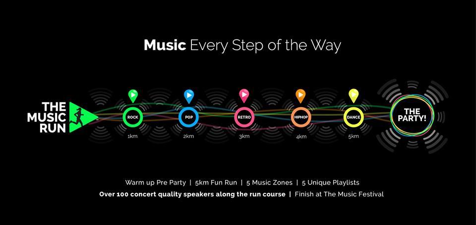 The Music Run Philippines