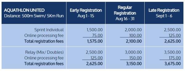 Aquathlon United 2015 Entry Fees