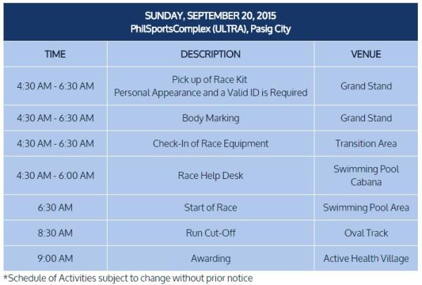 Aquathlon United 2015 Schedule of events