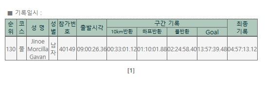 Jeju_Marathon Official Results