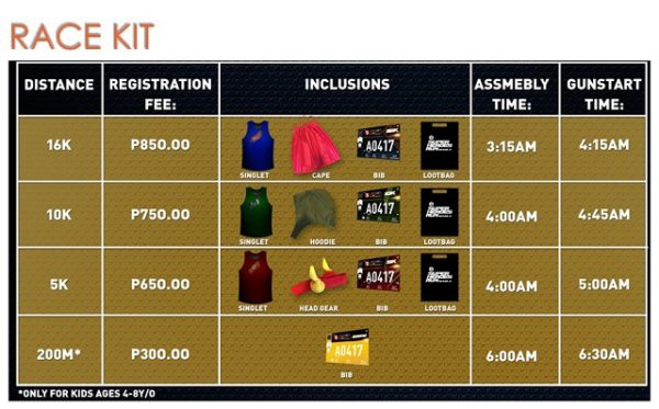 Super Heroes Run Manila 2017 Registration