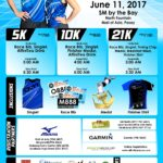 OYM On Your Mark Trilogy 2017 Breakthrough Run Leg 2 Poster