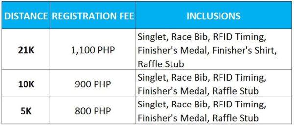 Takbo.ph RunFest 2017 Registration Inclusions