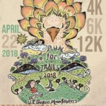 Run for Trails 2018 4/6/12K (Baguio)