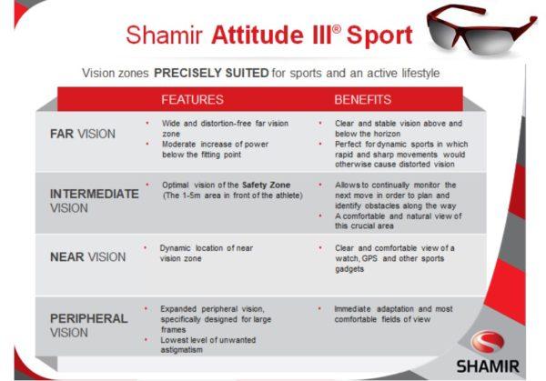 Shamir Attitude III Sport