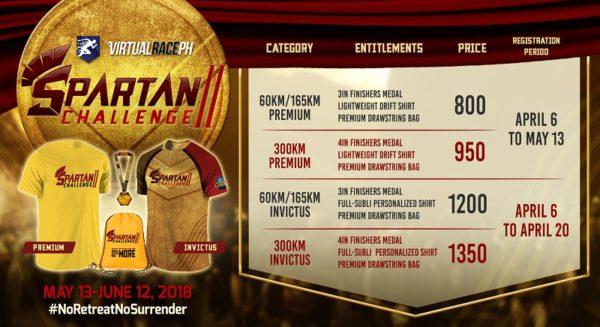 Spartan Challenge II 2018 Reg Fee
