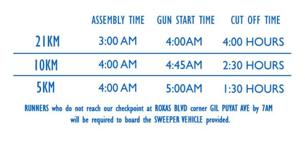 gun start times