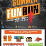 Southwoods Joggermates Summer Fun Run 2019