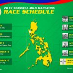 milo-marathon-2019-schedule