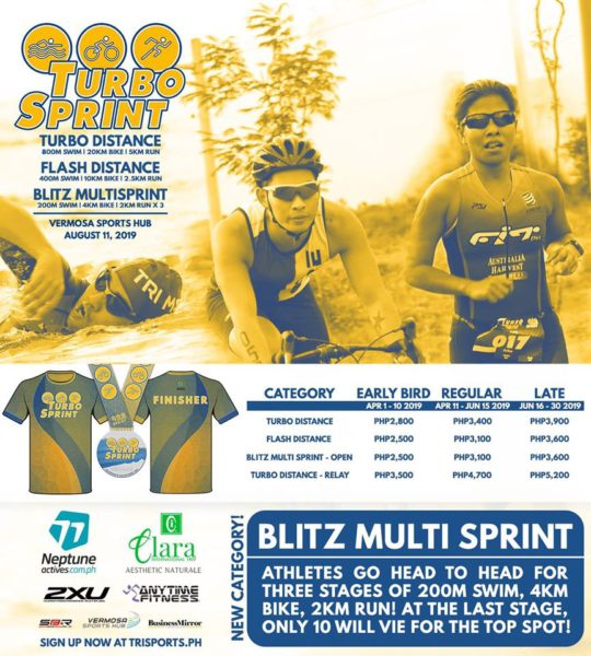 Turbo Sprint Triathlon 2019