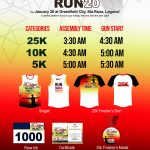 Tailor Fit Resolution Run 2020 Poster